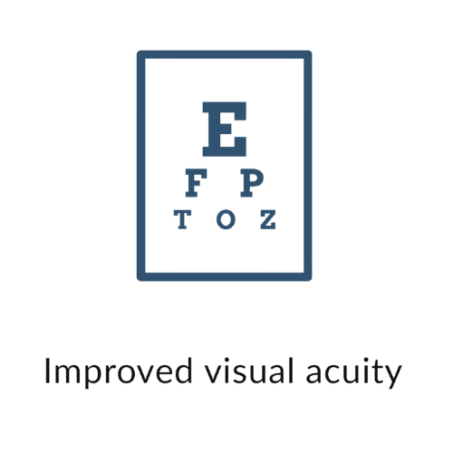 Improved visual acuity