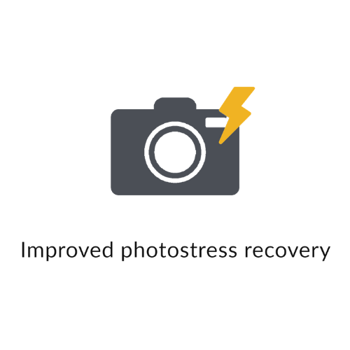Improved photostress recovery