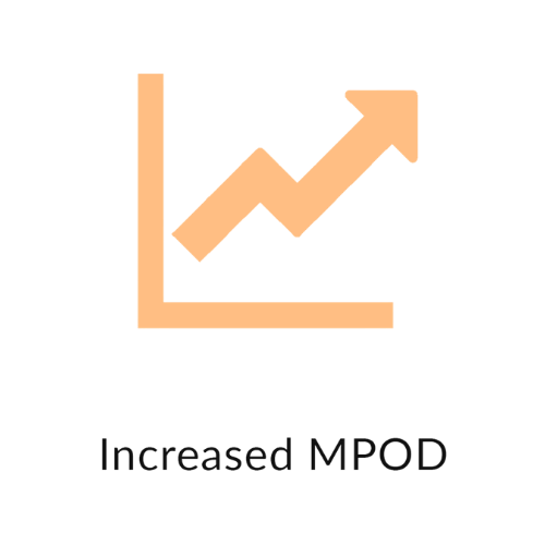 Increased MPOD